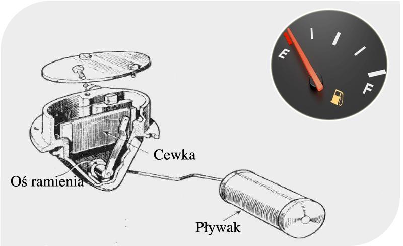 plywak3