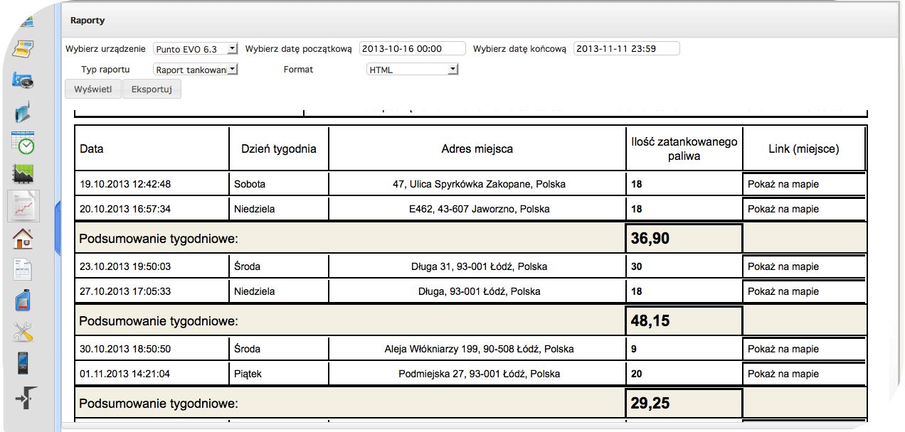 raport3-tankowania