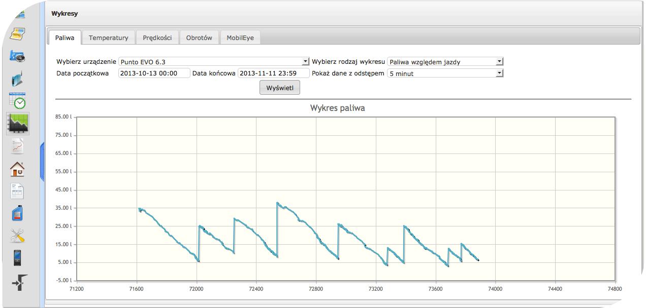 wykres2-paliwa2